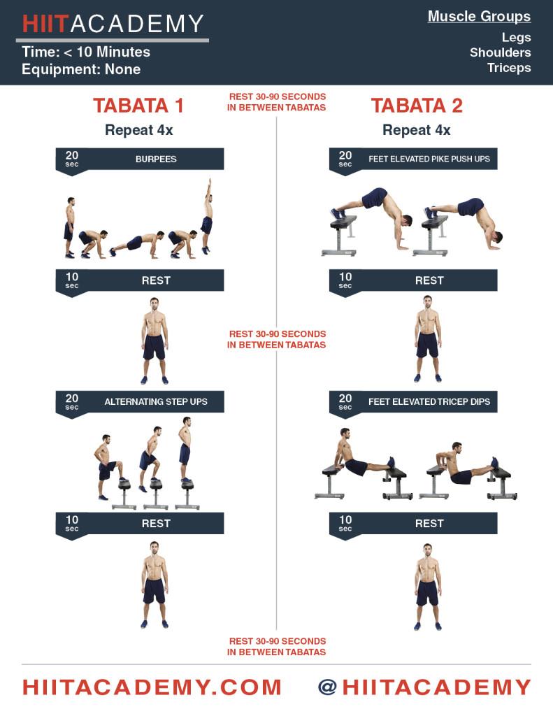 HIIT Academy's Tabata HIIT Workout