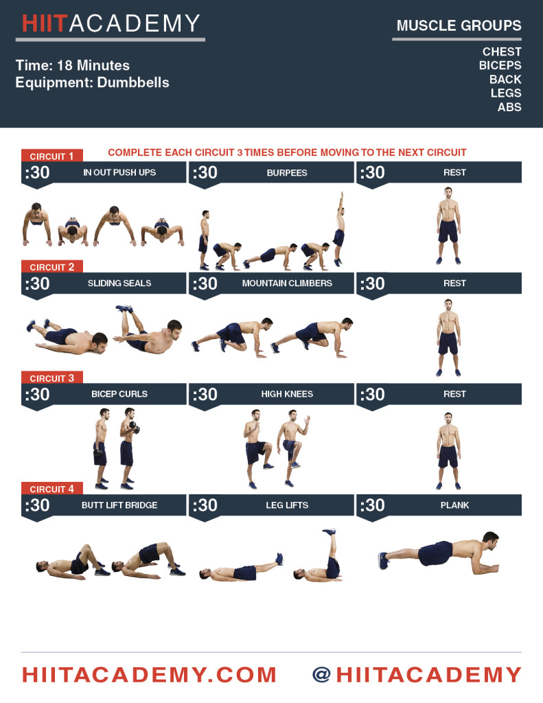 HIIT Academy's Full Body HIIT Workout