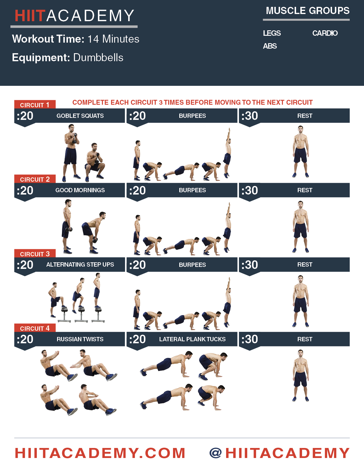 Guilt Free HIIT Workout
