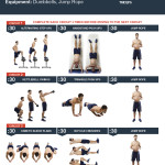 Beast Mode HIIT Workout