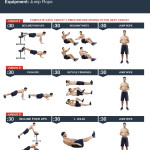 Incredible Hulk HIIT Workout