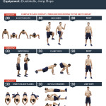 Classic Upper Body HIIT Workout
