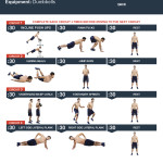 Total Body HIIT Wednesday