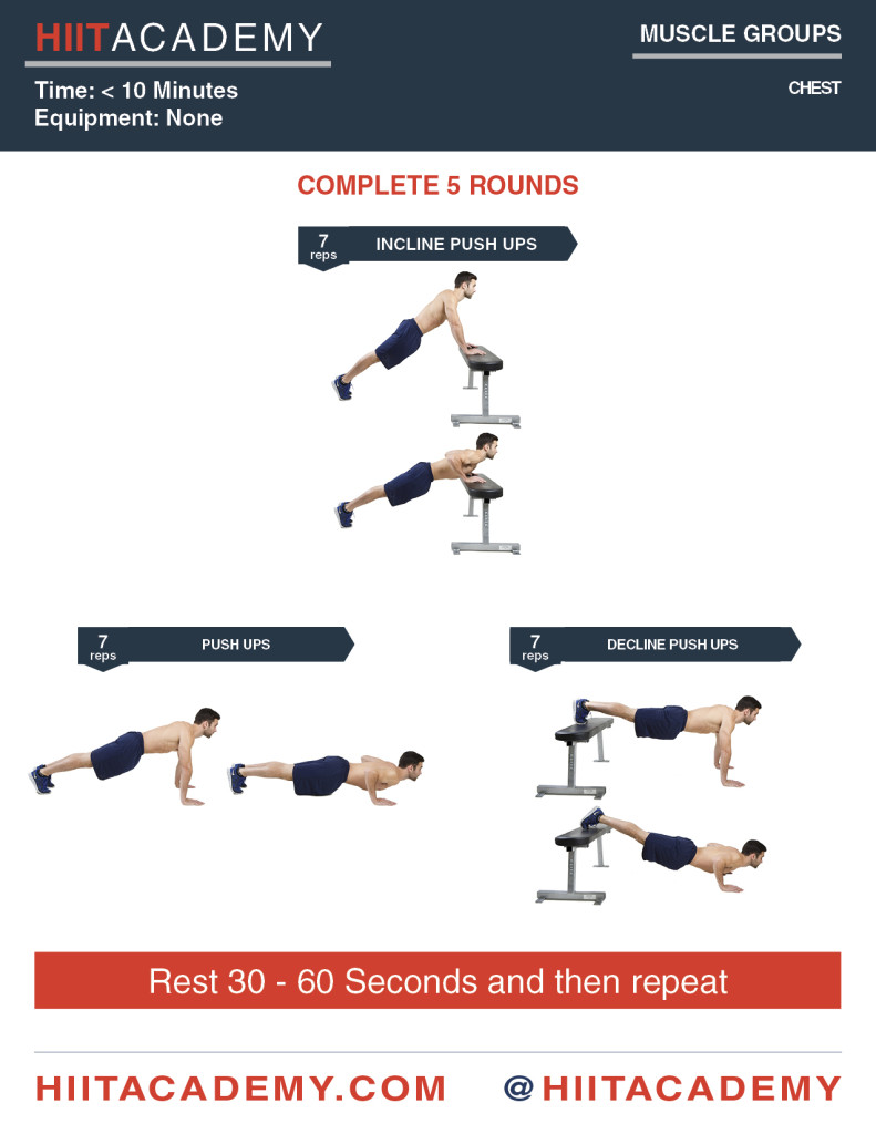 Chest-mania HIIT Workout
