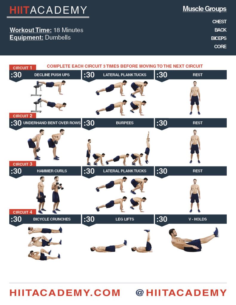 Total Bodyweight HIIT Workout