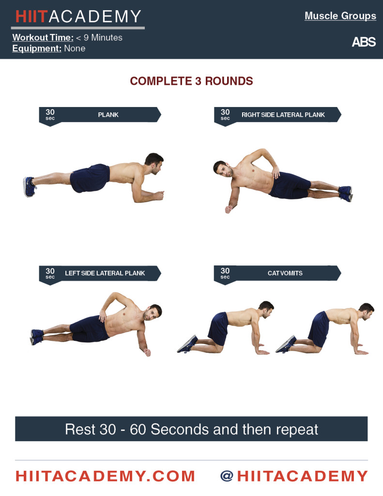 HIIT Acacemy's ISO Abs