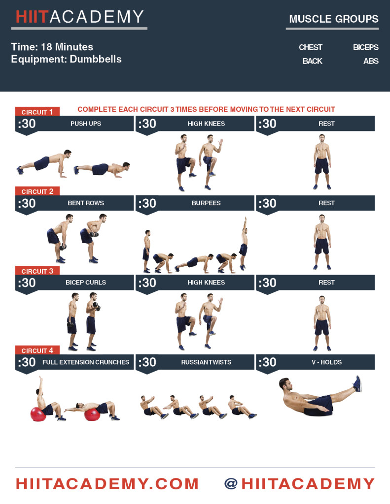 Upper Body HIIT Workout