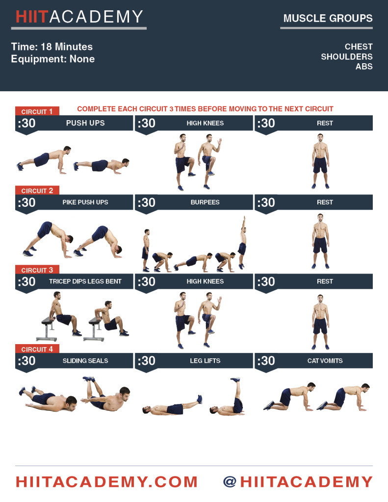 Fat Eliminator Focus On Your Getting The Best Full Body Workout