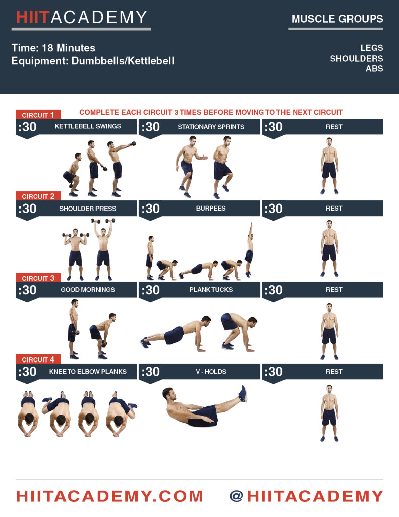 Kettlebell Swings HIIT Workout