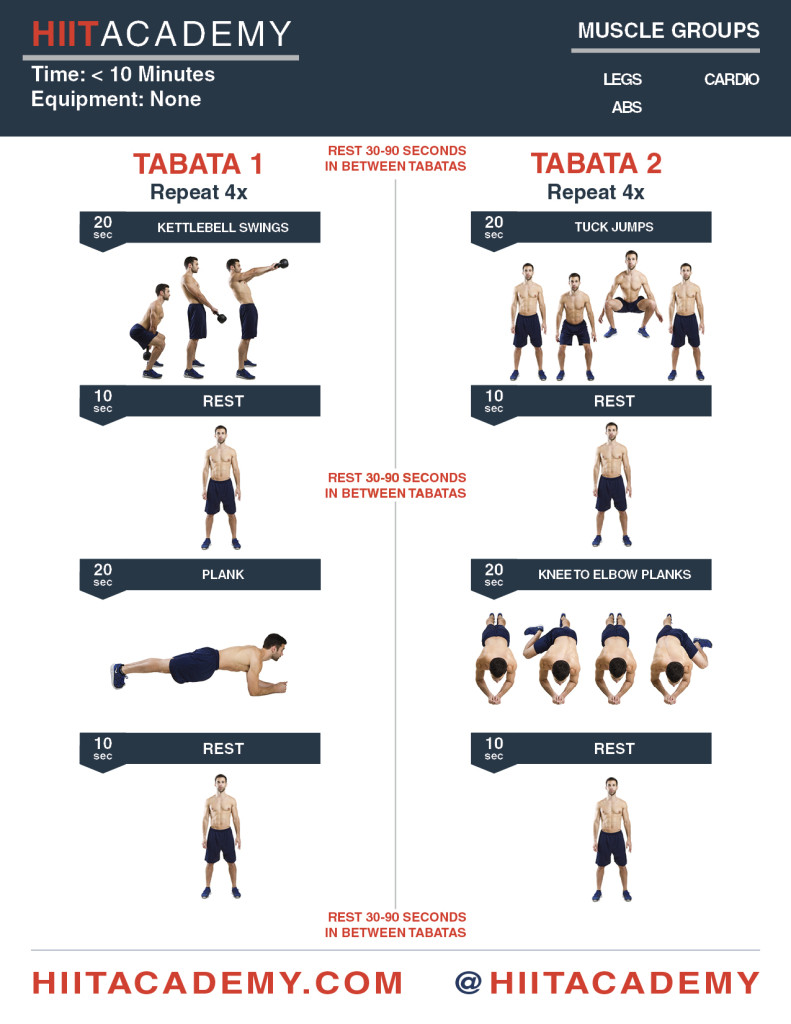 Body Buster Tabata Workout | HIIT Academy | HIIT Workouts ...